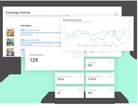 Activity Analytics - Matamaya