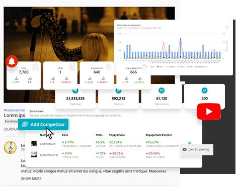 Youtube Analytics - Matamaya